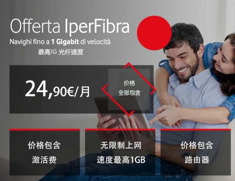 意大利宽带大全,网速、价格、覆盖,哪些你不了解的费用? 生活百科 第11张