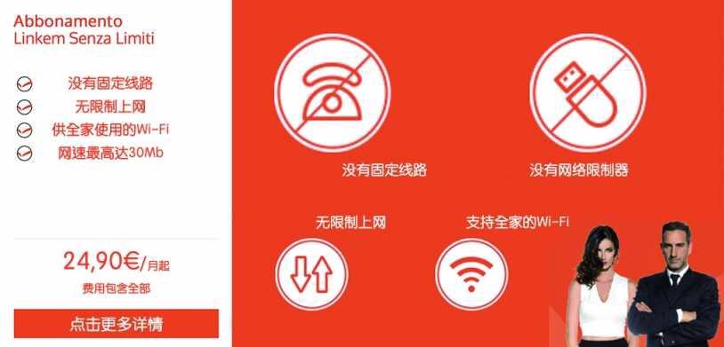 意大利宽带大全,网速、价格、覆盖,哪些你不了解的费用? 生活百科 第12张