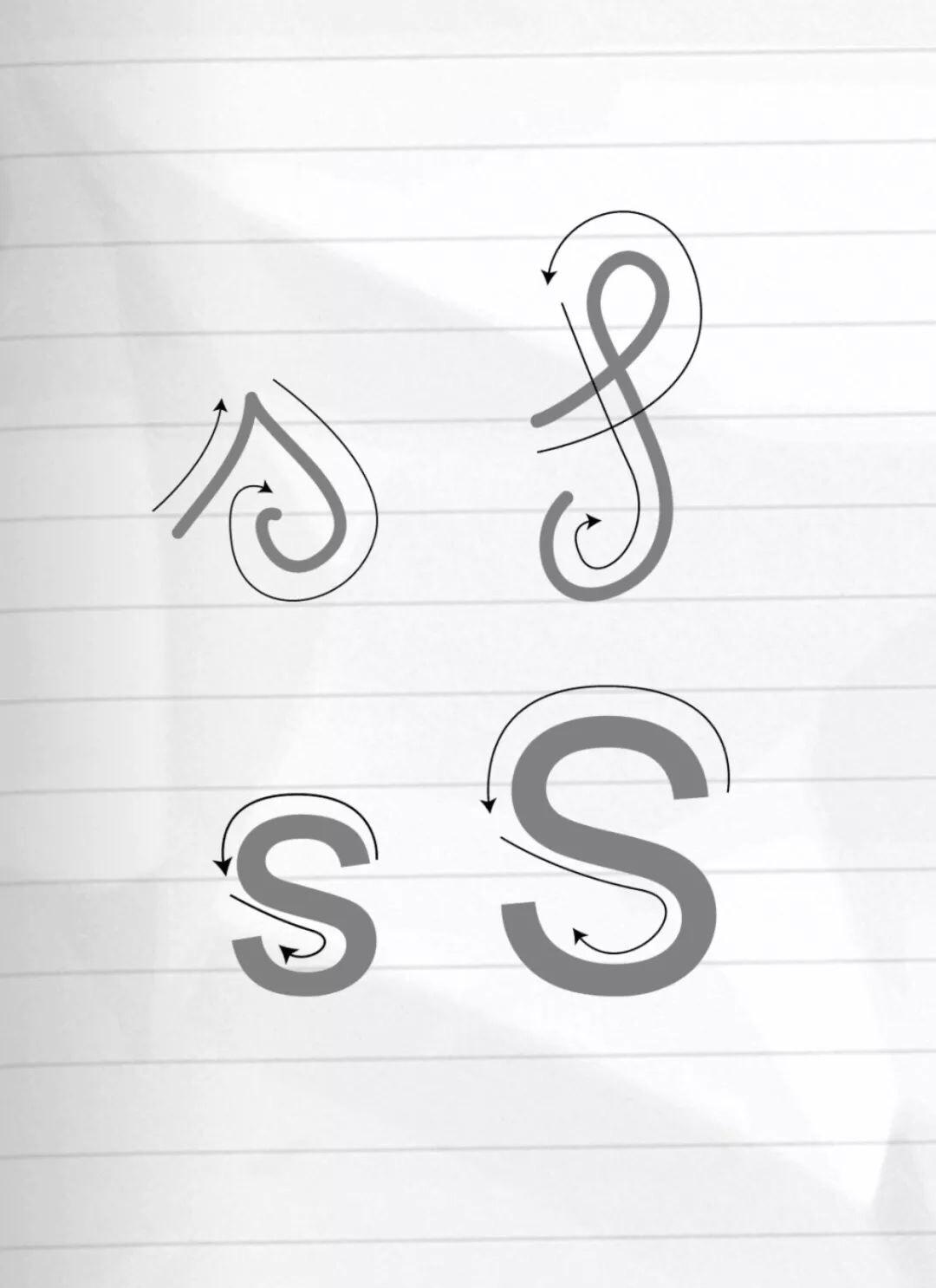 意大利语之字母手写体