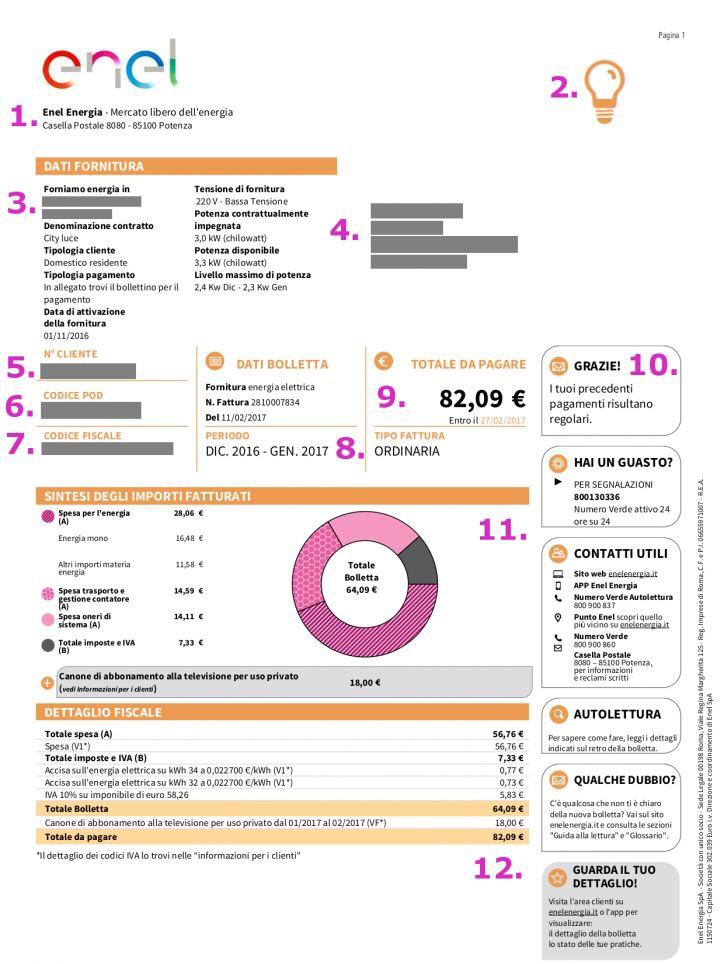 如何在意大利看懂电费单?小编带你详细解释意大利电费… 生活百科 第13张