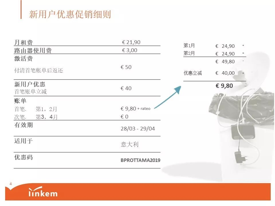 Linkem特殊套餐立减40块钱(只限于新用户IBAN支付方式) 意国杂烩 第4张