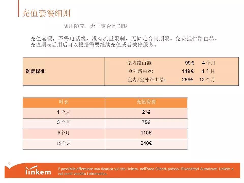 Linkem特殊套餐立减40块钱(只限于新用户IBAN支付方式) 意国杂烩 第5张