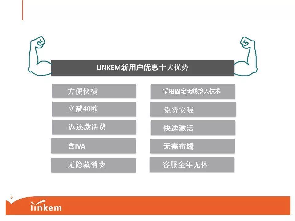 Linkem特殊套餐立减40块钱(只限于新用户IBAN支付方式) 意国杂烩 第6张