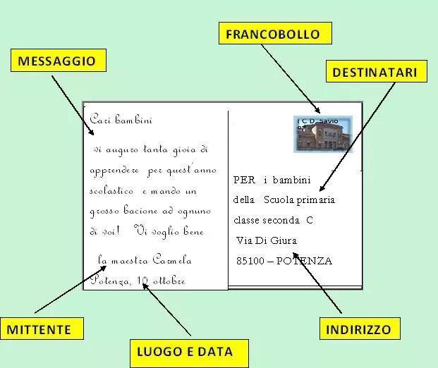 手把手教你,意大利邮局寄物&不排队#小秘籍:一篇关于意大利邮局的干货 生活百科 第18张