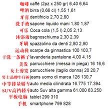 意大利明年IVA税将升至25.2%,2021年直飙26.5%?! 物价将飞涨! 意国新闻 第4张