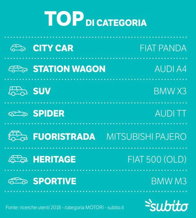 意大利最畅销的汽车是哪几个品牌? 意国新闻 第14张