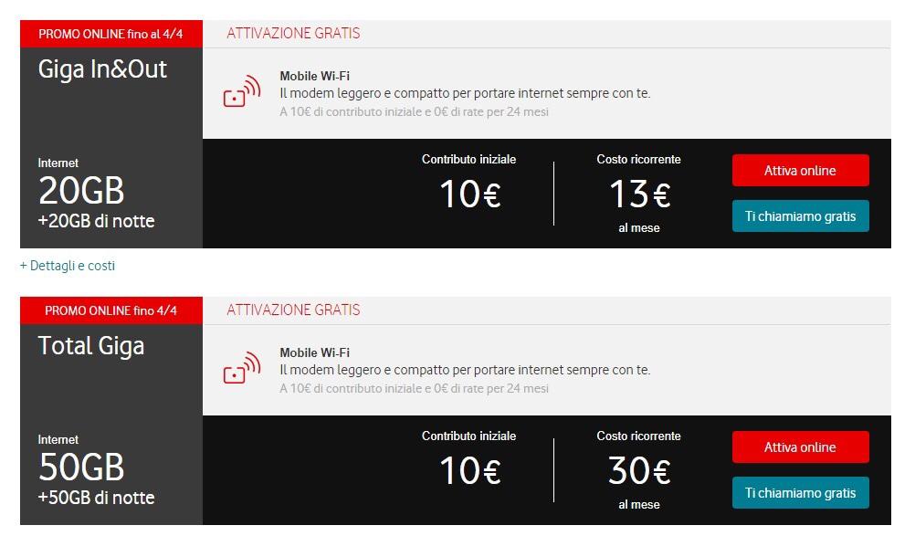 VODAFONE移动宽带,每天80G流量,月租15欧 意国杂烩 第2张