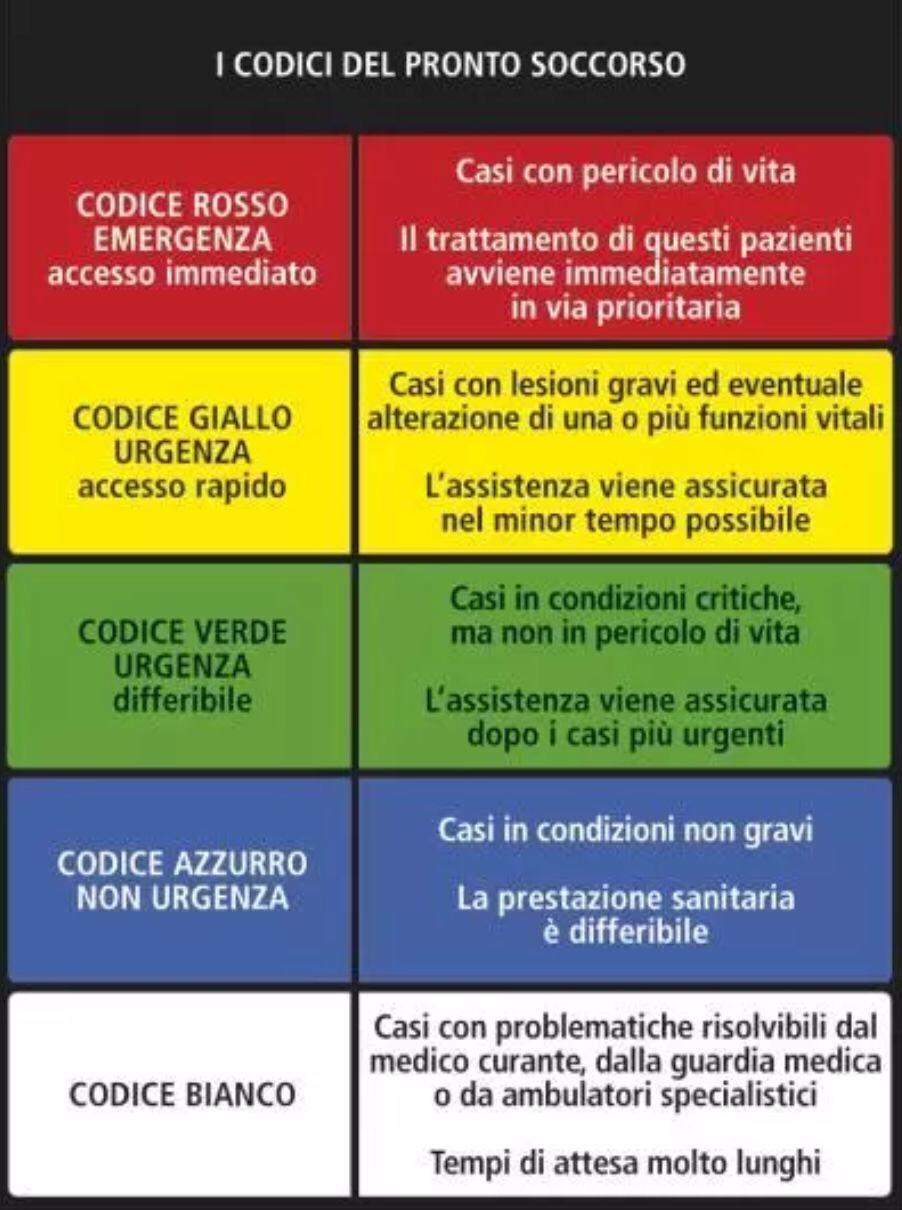 意大利新人须知: 在意大利生病了?! 家庭医生&私人医生&急诊就医你必须知道的…… 生活百科 第11张