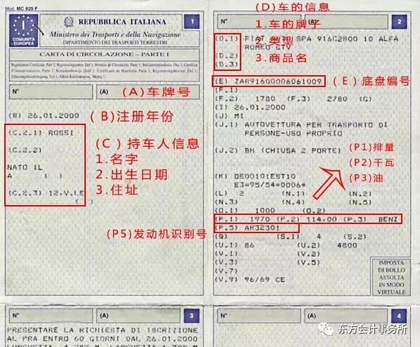 你看懂了意大利汽车登记证了吗? 生活百科 第2张