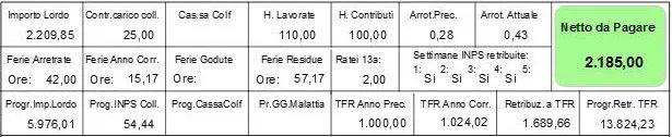 意大利的工资单到底该怎么看,看看老板有没有坑你! 生活百科 第4张