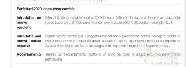 意大利2020包税制度改革方案正式通过