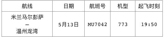 中国东方航空公司5月13日米兰至温州包机航班信息通知 意国新闻 第1张