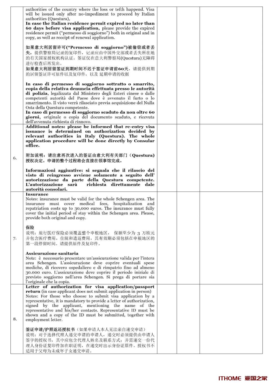 意使馆7月7日更新:过期居留申根国返意需再入境签证,直飞可申请照会 意国杂烩 第6张